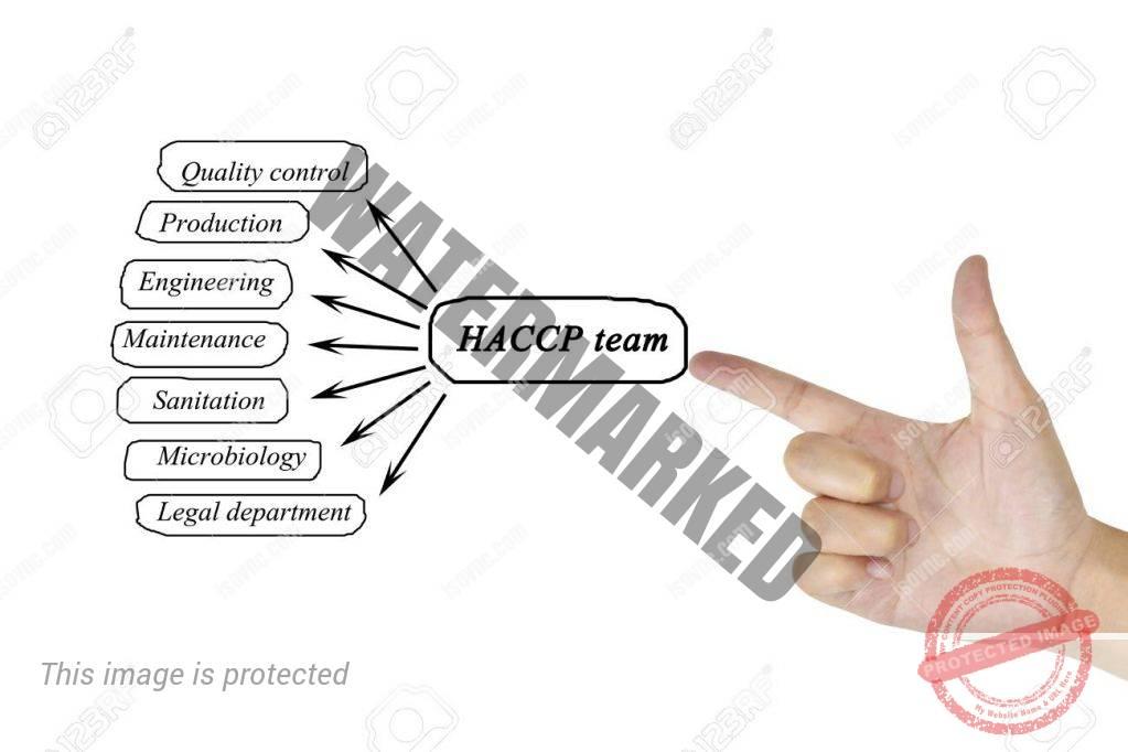 Tập hợp nhóm HACCP